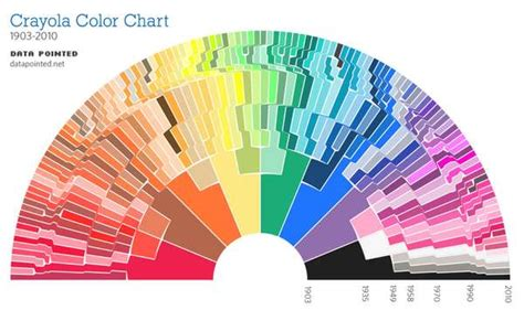 nostalgic colors nostalgic color wheels crayola color chart
