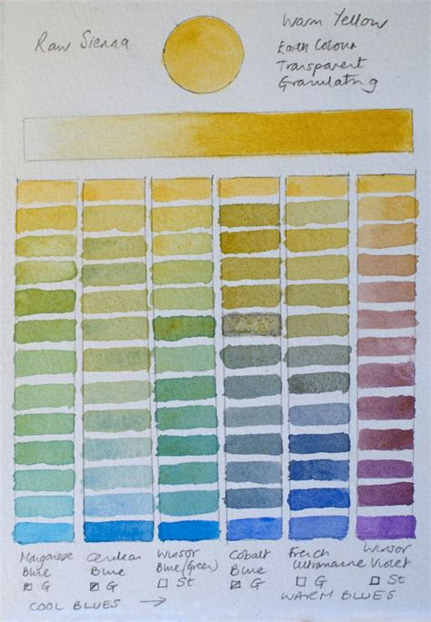 watercolor mixing tutorial 25 best ideas about color mixing chart on pinterest