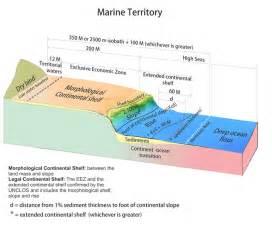 nz s continental shelf undersea new zealand