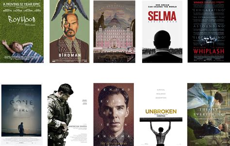 oscar film of the year movies with abe oscar predictions best director