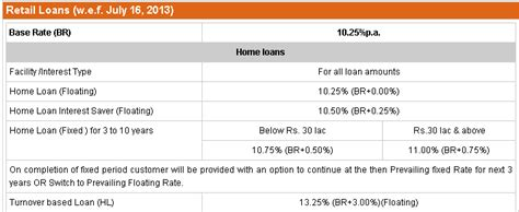 idbi house loan idbi house loan 28 images idbi home loan customer care