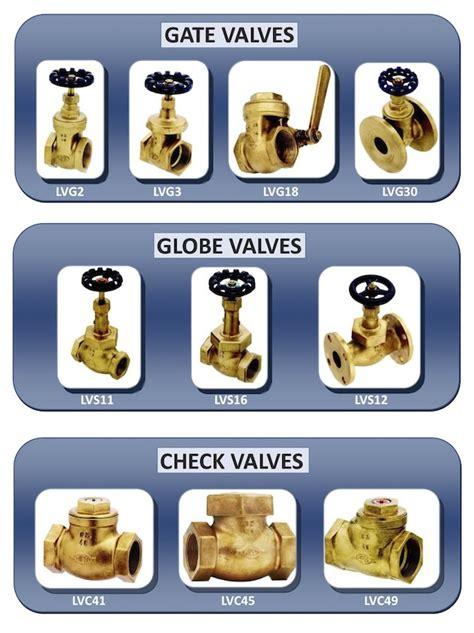 Sale Iq Baby Valve liquetec valves gate globe and check valves