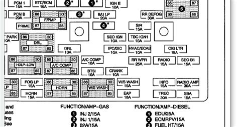 chevy avalanche 1500 fuse box get free image about wiring diagram i a 2003 avalanche and we did not maintain our onstar service i pressed the far