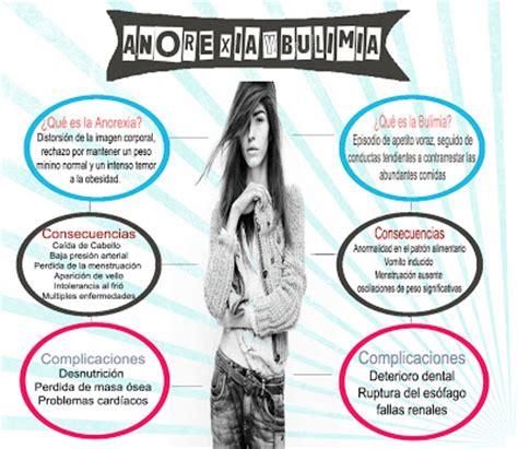 anorexia y bulimia nerviosa htmlrincondelvagocom phisios fisioterapia manual y osteopat 237 a linares ja 233 n