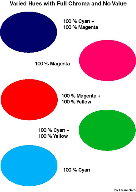 what do colors color meters and appearance instruments information engineering360