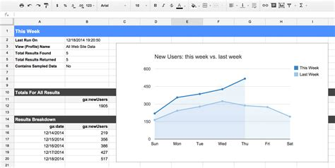 analytics template analytics spreadsheet add on analytics