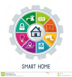 smart home images smart home automation technology concept royalty free