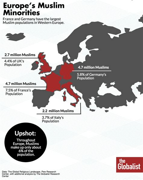 10 Facts Europes Muslim Minorities The Globalist | europe s muslim minorities the globalist