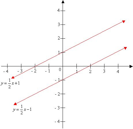 coordinate geometry (solutions, examples, games, questions