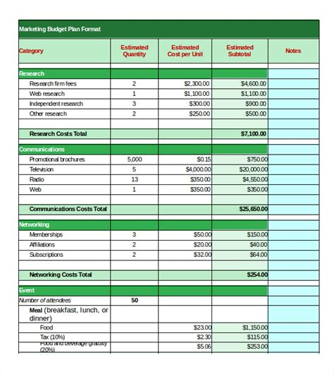 simple marketing budget template marketing budget template 3 free excel word documents