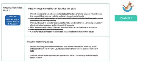 nonprofit marketing plan   inspire