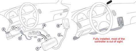 direclink brake controller