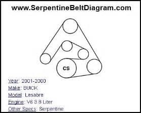 2000 Buick Lesabre Serpentine Belt Serpentine Belt Diagram