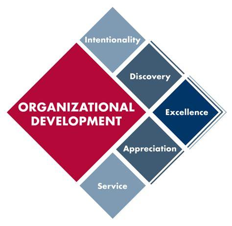 masters organizational development organizational development