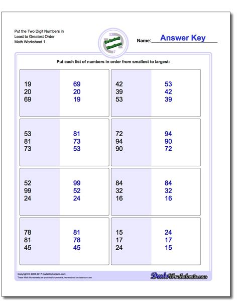 Order Numbers From Least To Greatest Worksheet by Arranging Similar Fractions From Least To Greatest