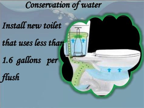 use less water yasswater