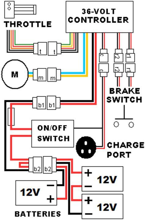 razor pocket mod battery wiring harness 39 wiring