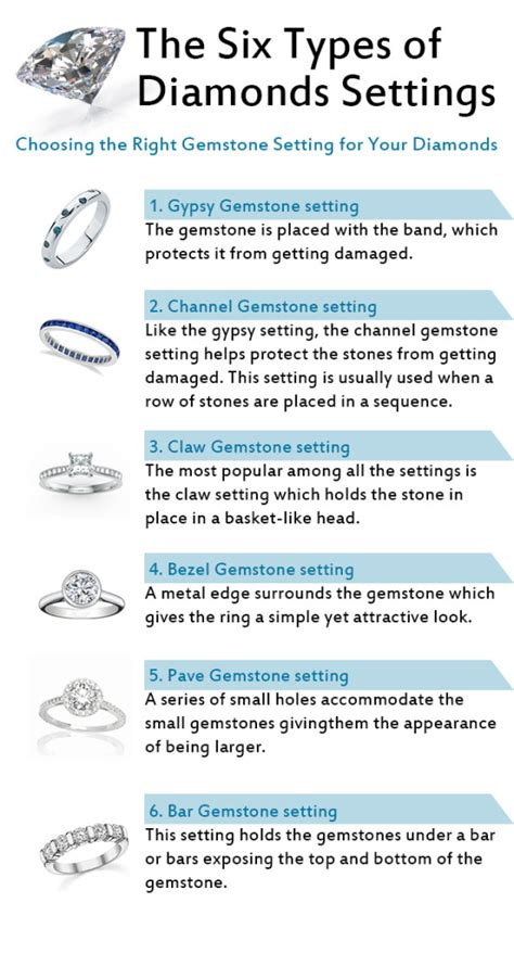 Wedding Rings Types by New Fashion Wedding Ring Types Of Wedding Ring Settings