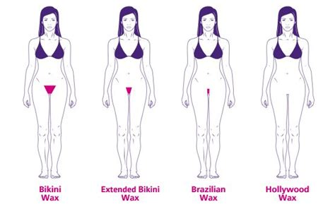 images length in hair for brazilian wax tips for minimizing discomfort associated with intimate