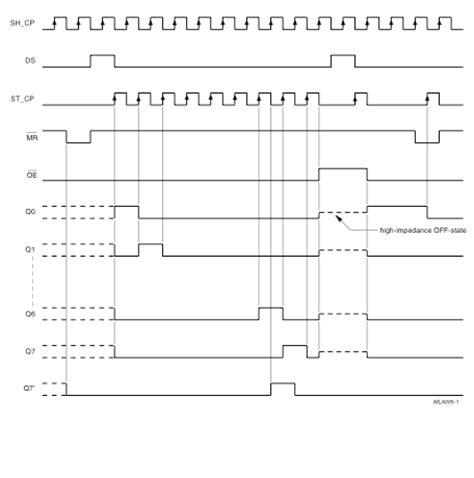 Sensor Penerima Remot Ac Semua Merk Jenis belajar arduino penil informasi siaran kanal tv dengan