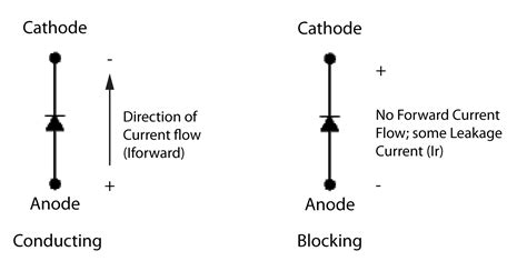 voltage multipliers inc anode vs cathode in a high voltage diode