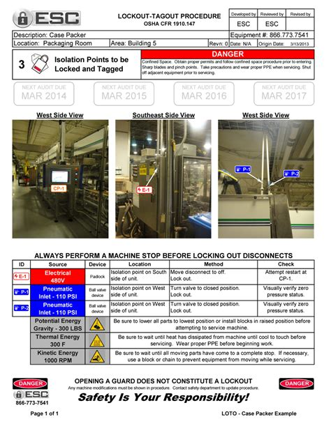 lockout tagout procedure exles