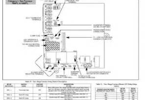 tempstar thermostat wiring diagram wedocable