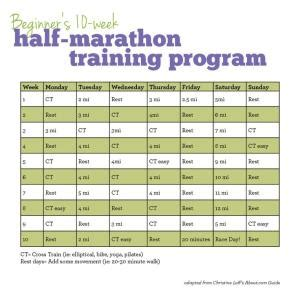 couch to half marathon training program couch to half marathon for beginners i m running the