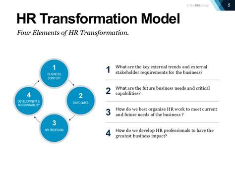 hr transformation lifecycle roadmap presentation powerpoint hr transformation