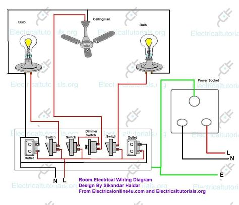 electrical diagram of house wiring wiring diagram