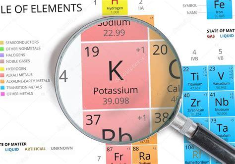 potassio tavola periodica s 237 mbolo potasio k elemento de la tabla peri 243 dica