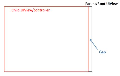 pattern uiview ios6 child uiview within root uiview squished for some