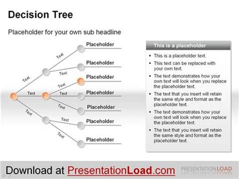 Decision Tree Powerpoint Charts Authorstream Decision Tree Template Free Downloads