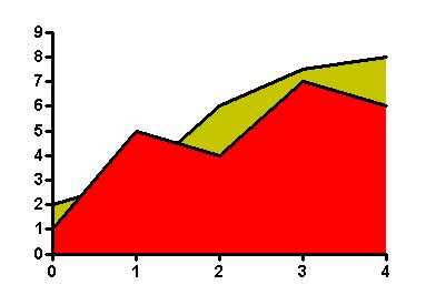 Pinset Up Curve Type graphpad faq 309 how can i shade the area below the curve on an xy graph