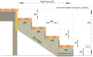 Stair Risers Height by Stair Calculator Calculate Stair Rise And Run