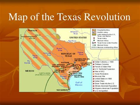 map of the texas revolution ppt reform and texas powerpoint presentation id 3043689