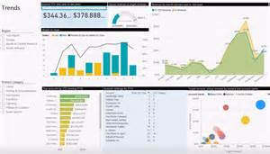Monthly Sales Report Template how to gain sales insight with power bi amp microsoft dynamics