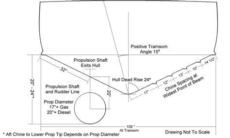 boat hull dimensions cardinal trailer specs for bertram 31 hull