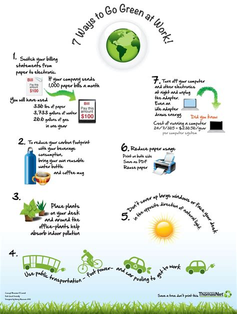 ways to go green at home green biz trends for earth month infographic industry