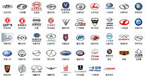 list of car brands carsut understand cars and