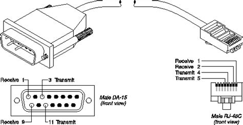 Nortel Switch Console Cable Pin Diagram