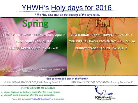 Torah Portion Calendar Yhwh S Holy Days Torah Family