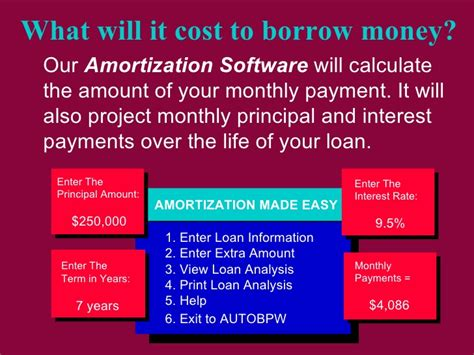 loan cost amortization code section anatomy of a business plan