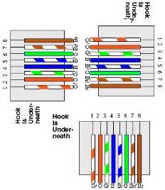 rj45 b wiring rj 45 crossover diagram apoint co