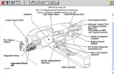 Toyota Locations 1999 Toyota Camry Fuse Locations Electrical Problem 1999