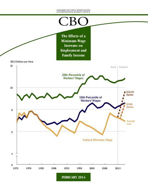 wage informationen cbo report minimum wage