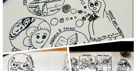 doodle nama erna edisi pertama doa senyum dan penghulu hari