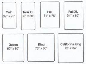 Bed Sizes Us Inches Eastern King Bed Vs California King Bed Real Real
