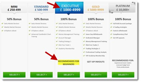 Free Survey For Money - free paid survey sites make money through surveys paypal free money system