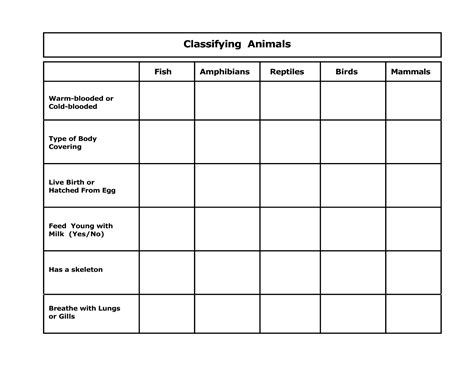 Classification Worksheet by Animal Classification Worksheet Search Animals